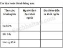 Câu 4 trang 10 Vở bài tập Lịch sử 5