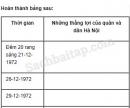 Câu 2 trang 52 Vở bài tập Lịch sử 5