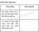 Câu 2 trang 36 Vở bài tập Khoa học 5