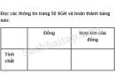 Câu 2 trang 45 Vở bài tập Khoa học 5