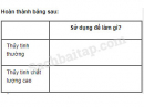 Câu 2 trang 53 Vở bài tập Khoa học 5