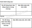 Câu 1 trang 55 Vở bài tập Khoa học 5