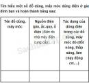 Câu 3 trang 76 Vở bài tập Khoa học 5