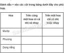 Câu 4 trang 86 Vở bài tập Khoa học 5