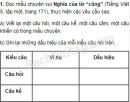 Luyện từ và câu – Ôn tập về câu trang 123, 124 Vở bài tập (VBT) Tiếng Việt 5 tập 1