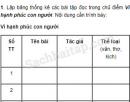 Tiết 2 – Tuần 18 – Ôn tập cuối học kì 1 – VBT Tiếng Việt 5