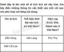 Câu 2 trang 49 Vở bài tập Lịch sử 4