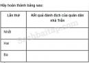 Câu 4 trang 25 Vở bài tập Lịch sử 4
