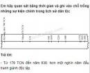 Câu 1 trang 51 Vở bài tập Lịch sử 4