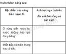 Câu 2 trang 10 Vở bài tập Địa lí 5