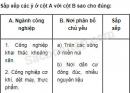 Câu 3 trang 25 Vở bài tập Địa lí 5