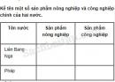 Câu 2 trang 43 Vở bài tập Địa lí 5
