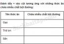 Câu 3 trang 10 Vở bài tập Khoa học 4