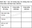 Câu 1 trang 11 Vở bài tập Khoa học 4