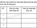 Câu 1 trang 16 Vở bài tập Khoa học 4