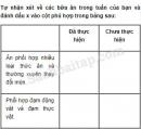 Câu 2 trang 29 Vở bài tập Khoa học 4
