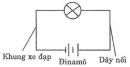 Bài 21.3 trang 49 Sách bài tập (SBT) Vật lí 7
